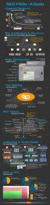 SEO-Infographic1